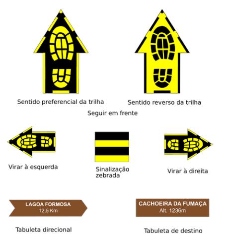 Rota das 10 Cachoeiras. Conceição do Mato Dentro MG